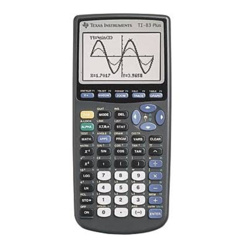 Image For TI-83 Plus Graphing Calculator